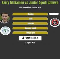 Barry McNamee vs Junior Ogedi-Uzokwe h2h player stats