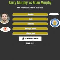 Barry Murphy vs Brian Murphy h2h player stats