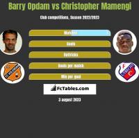 Barry Opdam vs Christopher Mamengi h2h player stats