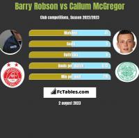 Barry Robson vs Callum McGregor h2h player stats