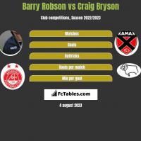 Barry Robson vs Craig Bryson h2h player stats