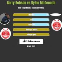 Barry Robson vs Dylan McGeouch h2h player stats