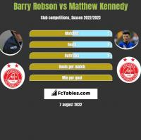 Barry Robson vs Matthew Kennedy h2h player stats