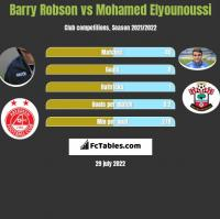 Barry Robson vs Mohamed Elyounoussi h2h player stats