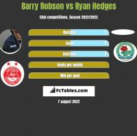 Barry Robson vs Ryan Hedges h2h player stats