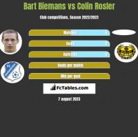 Bart Biemans vs Colin Rosler h2h player stats