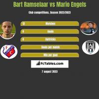 Bart Ramselaar vs Mario Engels h2h player stats