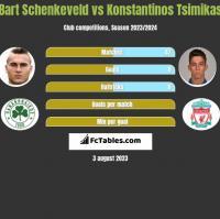 Bart Schenkeveld vs Konstantinos Tsimikas h2h player stats