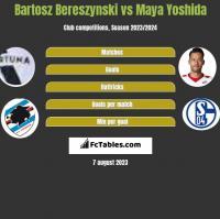 Bartosz Bereszyński vs Maya Yoshida h2h player stats