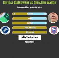 Bartosz Bialkowski vs Christian Walton h2h player stats