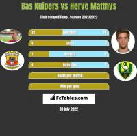 Bas Kuipers vs Herve Matthys h2h player stats