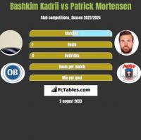 Bashkim Kadrii vs Patrick Mortensen h2h player stats