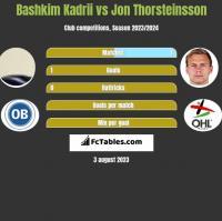 Bashkim Kadrii vs Jon Thorsteinsson h2h player stats