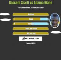 Bassem Srarfi vs Adama Niane h2h player stats