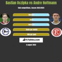 Bastian Oczipka vs Andre Hoffmann h2h player stats
