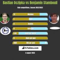 Bastian Oczipka vs Benjamin Stambouli h2h player stats