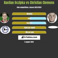 Bastian Oczipka vs Christian Clemens h2h player stats