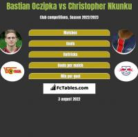 Bastian Oczipka vs Christopher Nkunku h2h player stats