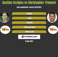 Bastian Oczipka vs Christopher Trimmel h2h player stats