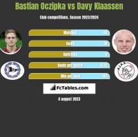 Bastian Oczipka vs Davy Klaassen h2h player stats