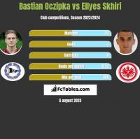 Bastian Oczipka vs Ellyes Skhiri h2h player stats