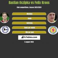 Bastian Oczipka vs Felix Kroos h2h player stats