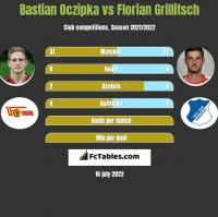 Bastian Oczipka vs Florian Grillitsch h2h player stats