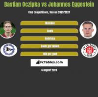 Bastian Oczipka vs Johannes Eggestein h2h player stats