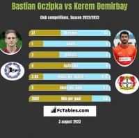Bastian Oczipka vs Kerem Demirbay h2h player stats
