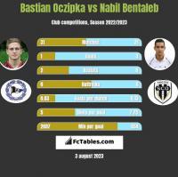 Bastian Oczipka vs Nabil Bentaleb h2h player stats