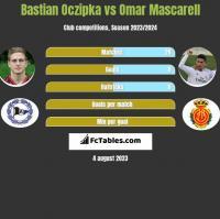 Bastian Oczipka vs Omar Mascarell h2h player stats