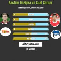 Bastian Oczipka vs Suat Serdar h2h player stats