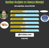 Bastian Oczipka vs Hamza Mendyl h2h player stats