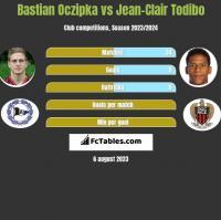 Bastian Oczipka vs Jean-Clair Todibo h2h player stats