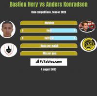 Bastien Hery vs Anders Konradsen h2h player stats