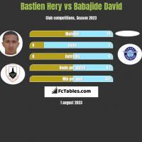 Bastien Hery vs Babajide David h2h player stats
