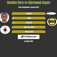 Bastien Hery vs Gjermund Aasen h2h player stats