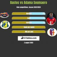 Bastos vs Adama Soumaoro h2h player stats