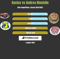 Bastos vs Andrea Masiello h2h player stats