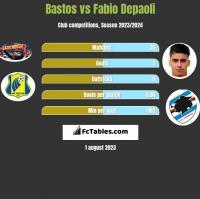 Bastos vs Fabio Depaoli h2h player stats