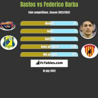 Bastos vs Federico Barba h2h player stats