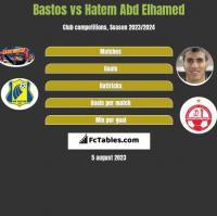 Bastos vs Hatem Abd Elhamed h2h player stats