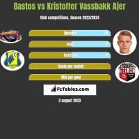 Bastos vs Kristoffer Vassbakk Ajer h2h player stats
