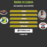 Bastos vs Lyanco h2h player stats