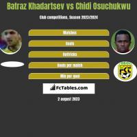 Batraz Khadartsev vs Chidi Osuchukwu h2h player stats