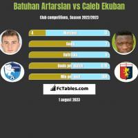 Batuhan Artarslan vs Caleb Ekuban h2h player stats