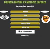 Bautista Merlini vs Marcelo Cardozo h2h player stats