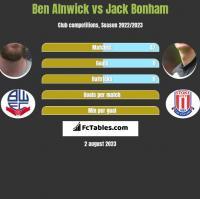 Ben Alnwick vs Jack Bonham h2h player stats