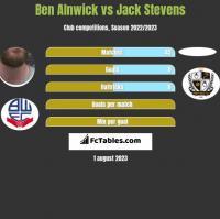 Ben Alnwick vs Jack Stevens h2h player stats