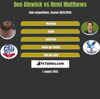 Ben Alnwick vs Remi Matthews h2h player stats